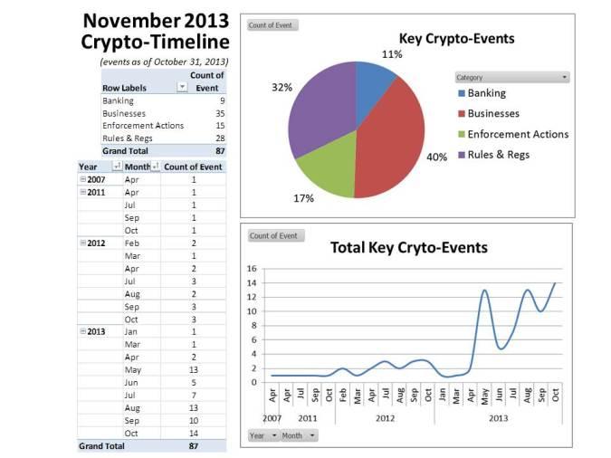 2013-11-01 BEs
